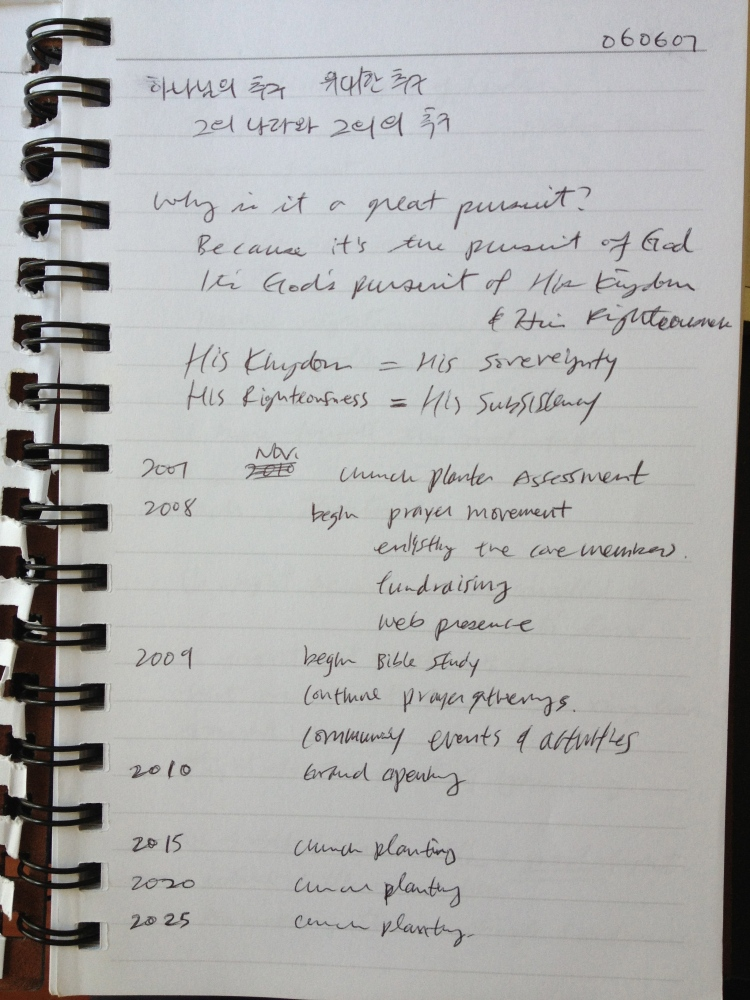 Church Planting Timeline from the Past